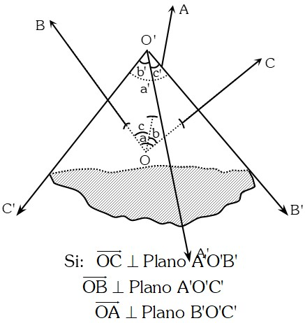 Triedros Polares o Suplementarios