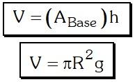 Volumen del Cilindro Oblicuo de Sección Recta Circular
