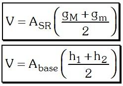 Volumen del Tronco de Cilindro Oblicuo de Sección Recta Circular